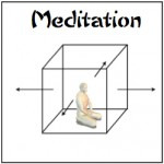 martial arts meditation