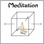 martial arts meditation